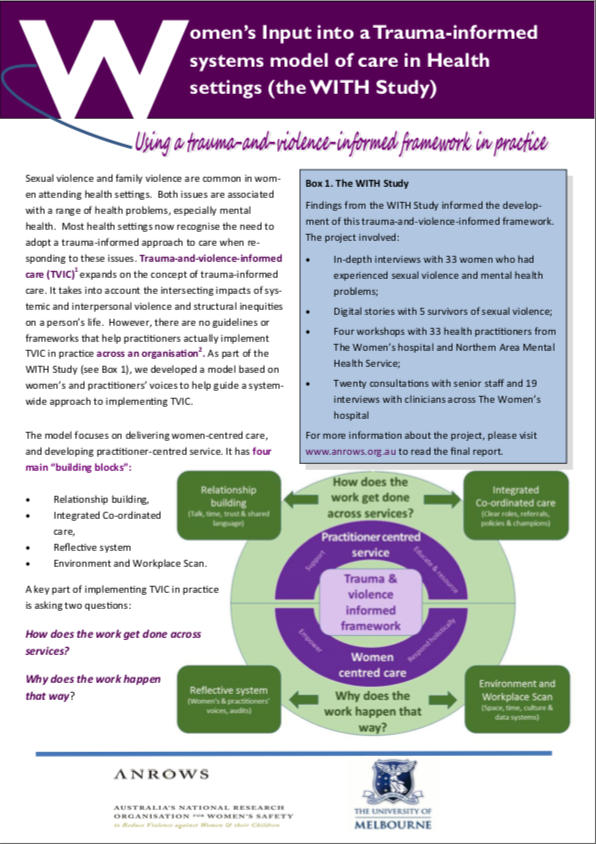Fact sheet: Using a trauma and violence informed framework in practice